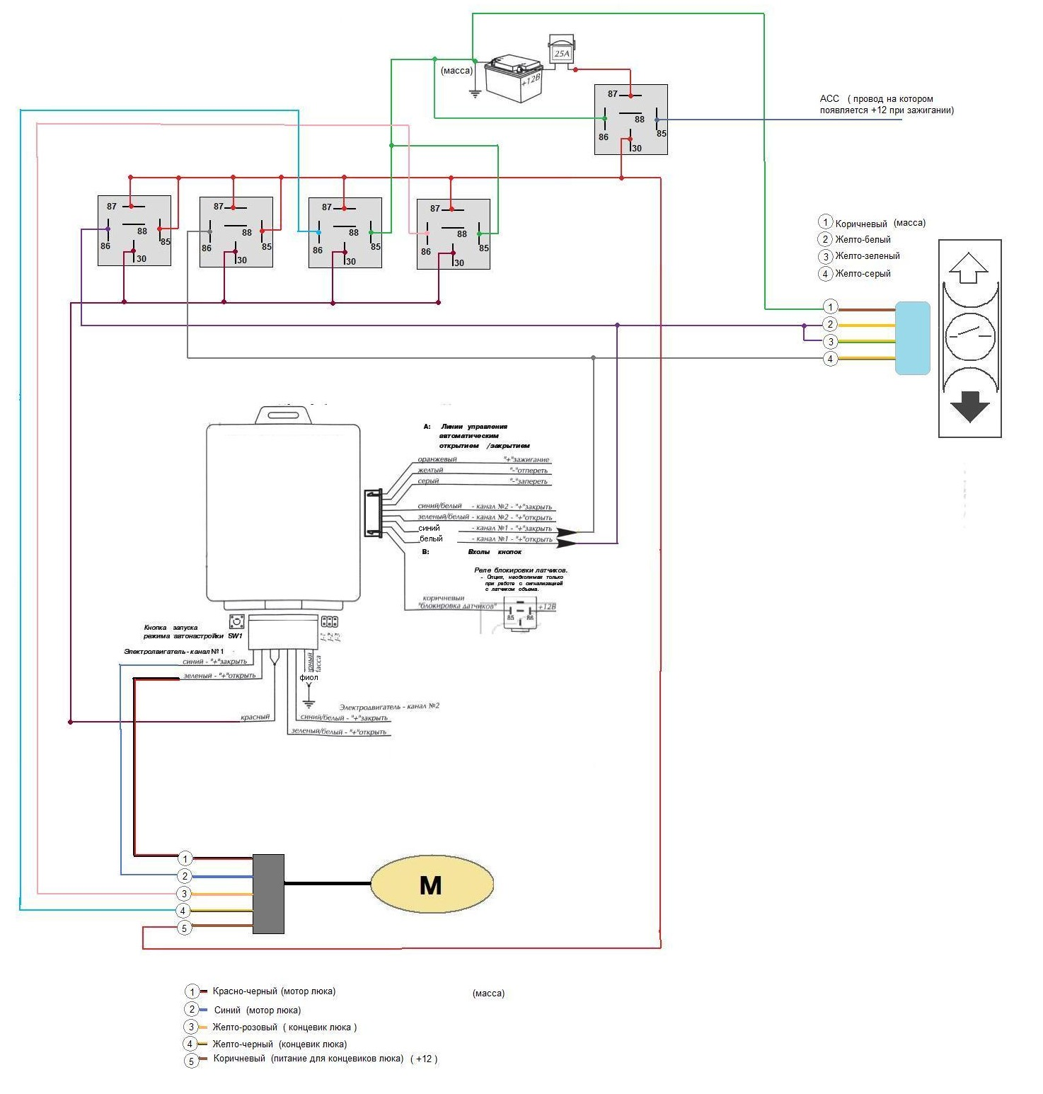 Схема проводки falcon speedfire 250