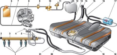 Система питания двигателей ваз