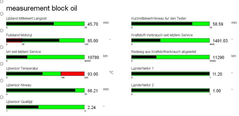 проверка уровня масла в BMW e39