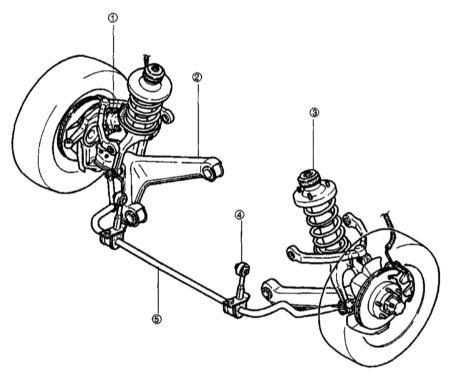 Передняя подвеска независимая, двухрычажная, со стабилизатором поперечной стабильности.