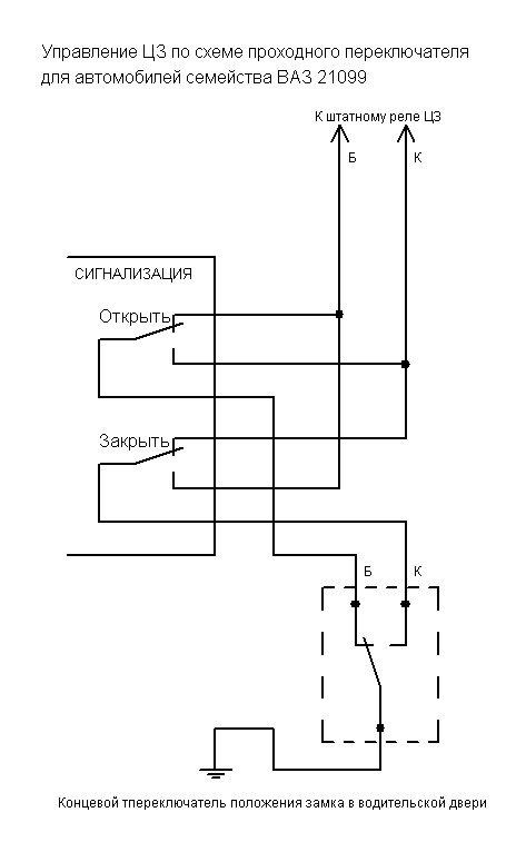 да сигналка KGB FX-5 ver.2