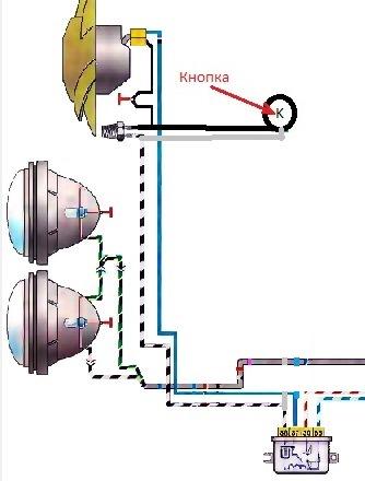 включения вентилятора