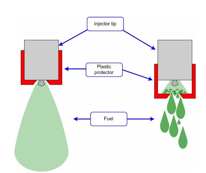 причины слабой воздушно-топливной смеси ситроен