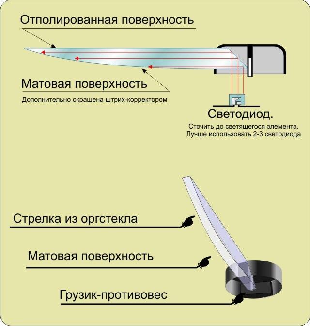Как сделать светящиеся стрелки на панели приборов