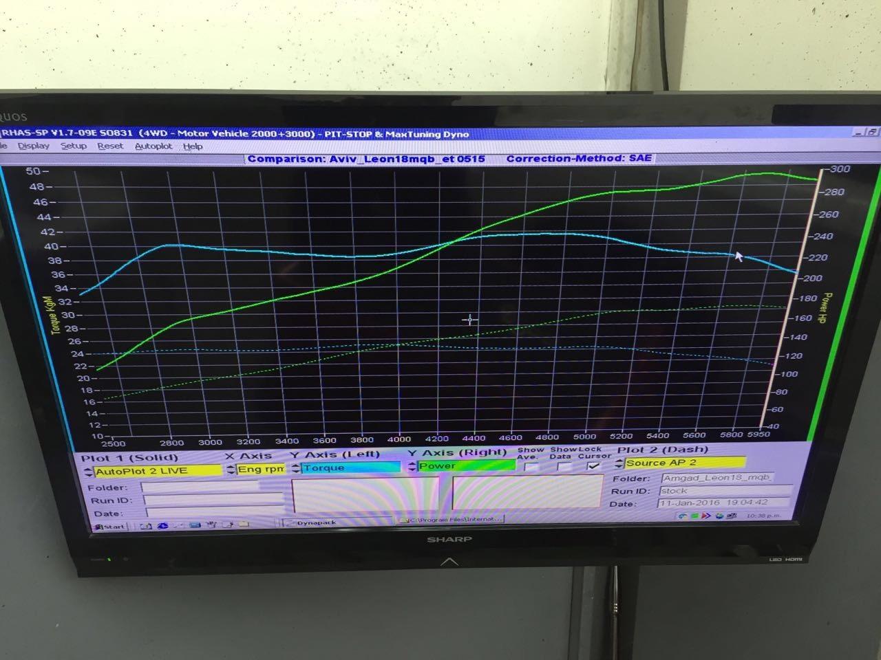 1 8TSI Gen3 Etuners Stage3 IS20 Turbo 300hp 400nm — Etuners