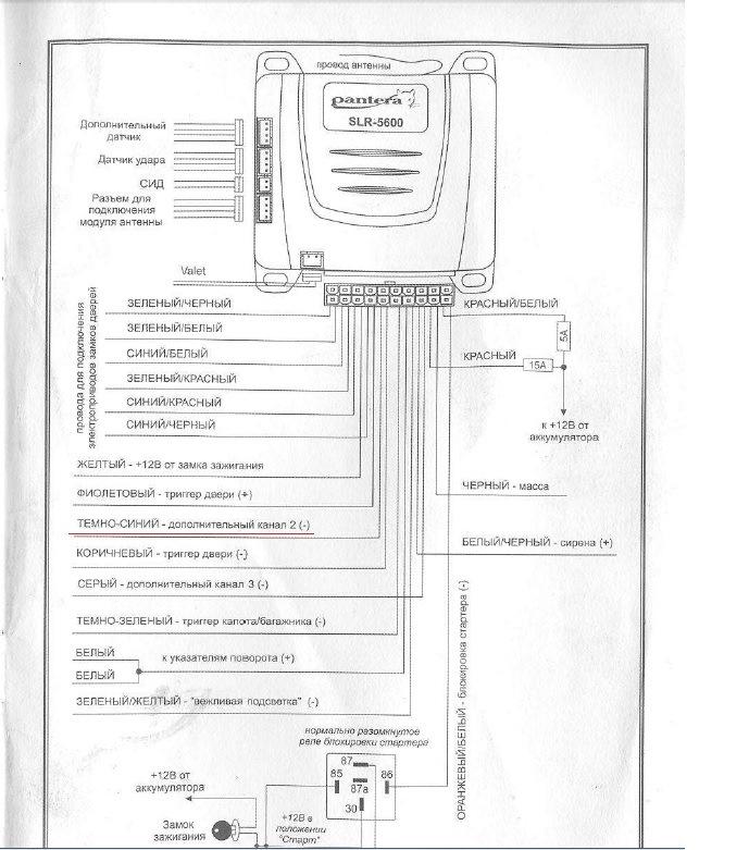 Pantera Slr-5600 инструкция по Установке