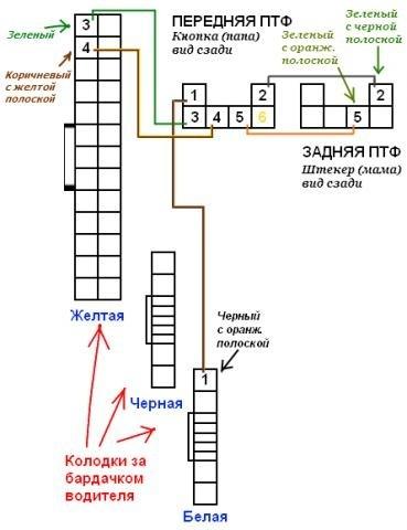 схема включения противотуманных фар hyundai accent