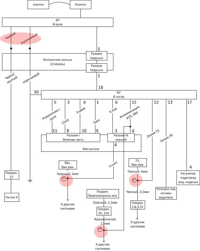 Схема подключения с форума
