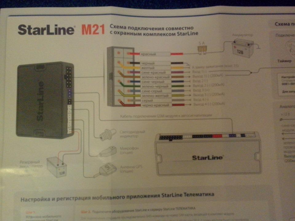 м21 старлайн инструкция по установке - фото 5