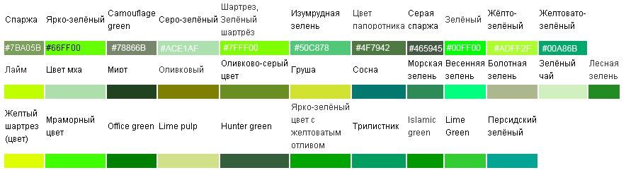 Как сделать оттенки зеленого 642