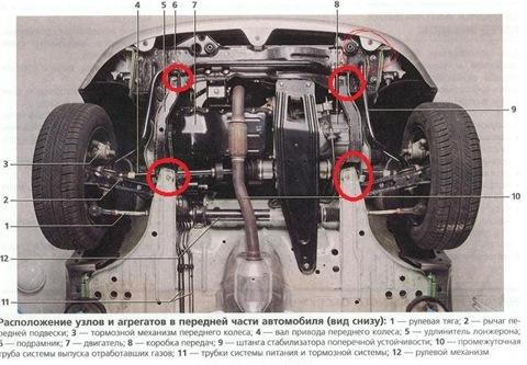 фото снизу передней части автомобиля