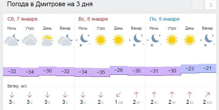 новосибирск погода сегодня подробно предметы