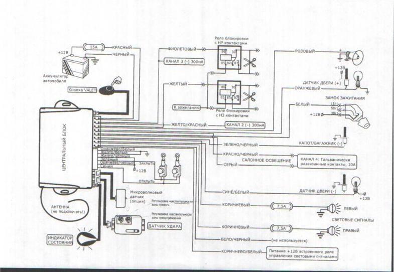 подключение сигнализации с автозапуском на мерседес w124