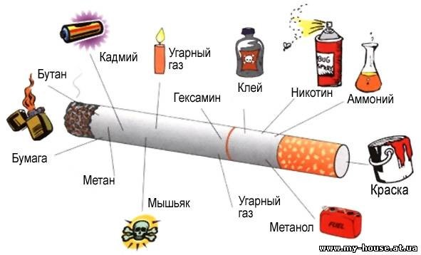 как купить в затяг сигарету электронную