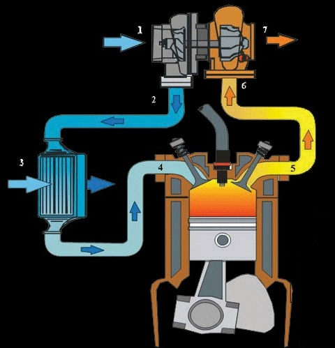 frich turbo engine company case solution