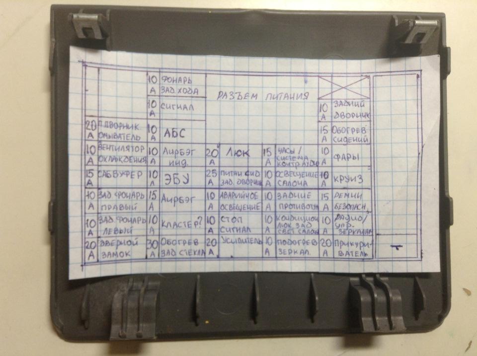 Схема предохранителей на хендай санта фе классик 2004 года