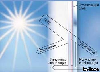 Рублево-бирюлево официальный сайт