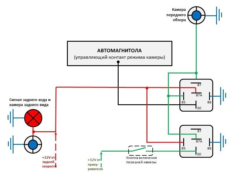 Схема подключения камеры переднего вида