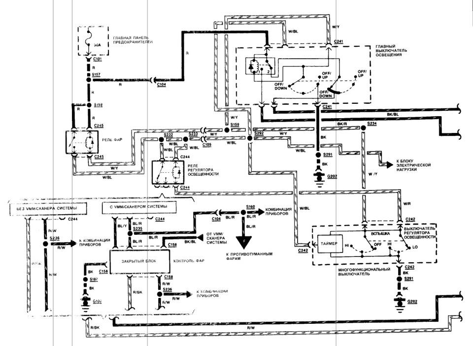 Схема фар