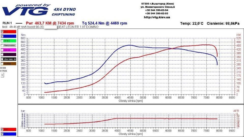 Seat Leon FR 1 8T EFR 6758 turbo — 460+ ps 525 N / m — VTG