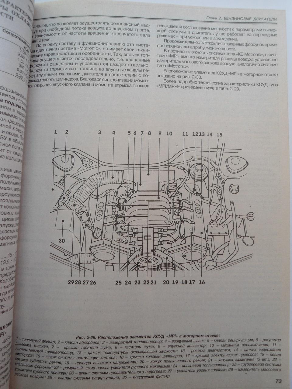 ауди 100 приборная панель инструкция