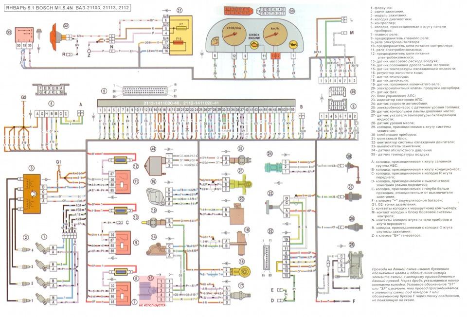 1)Таблица по жгутам проводки