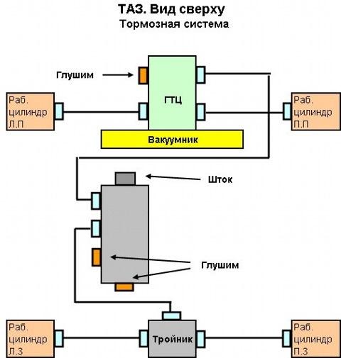 схемы подключения тормозов