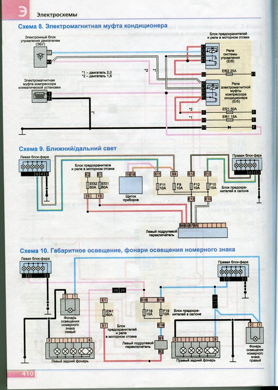 Схема панели рено дастер