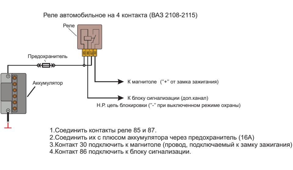 Схема памяти магнитолы