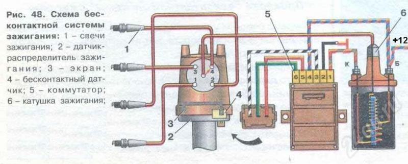 Электросхемы автомобиля ВАЗ 2106 - Схема соединений.