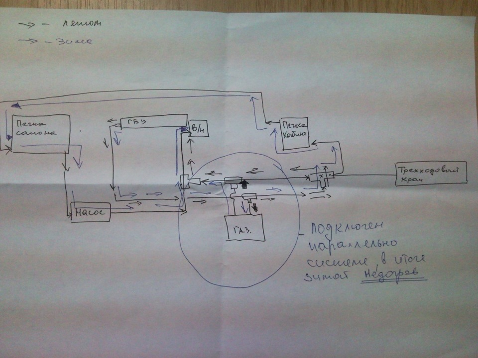 Инструкция по переключениям в электроустановках СО 15334