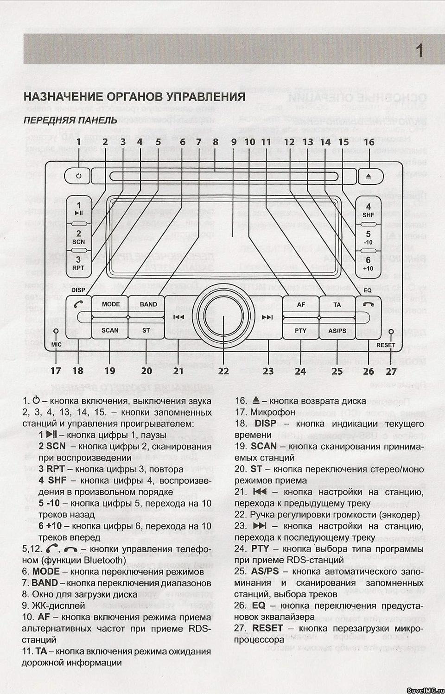 Инструкция к магнитоле урал 23