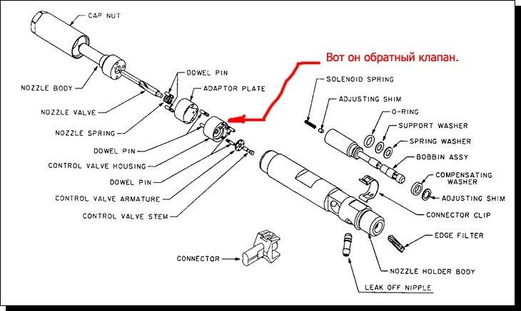Замена клапана форсунки delphi