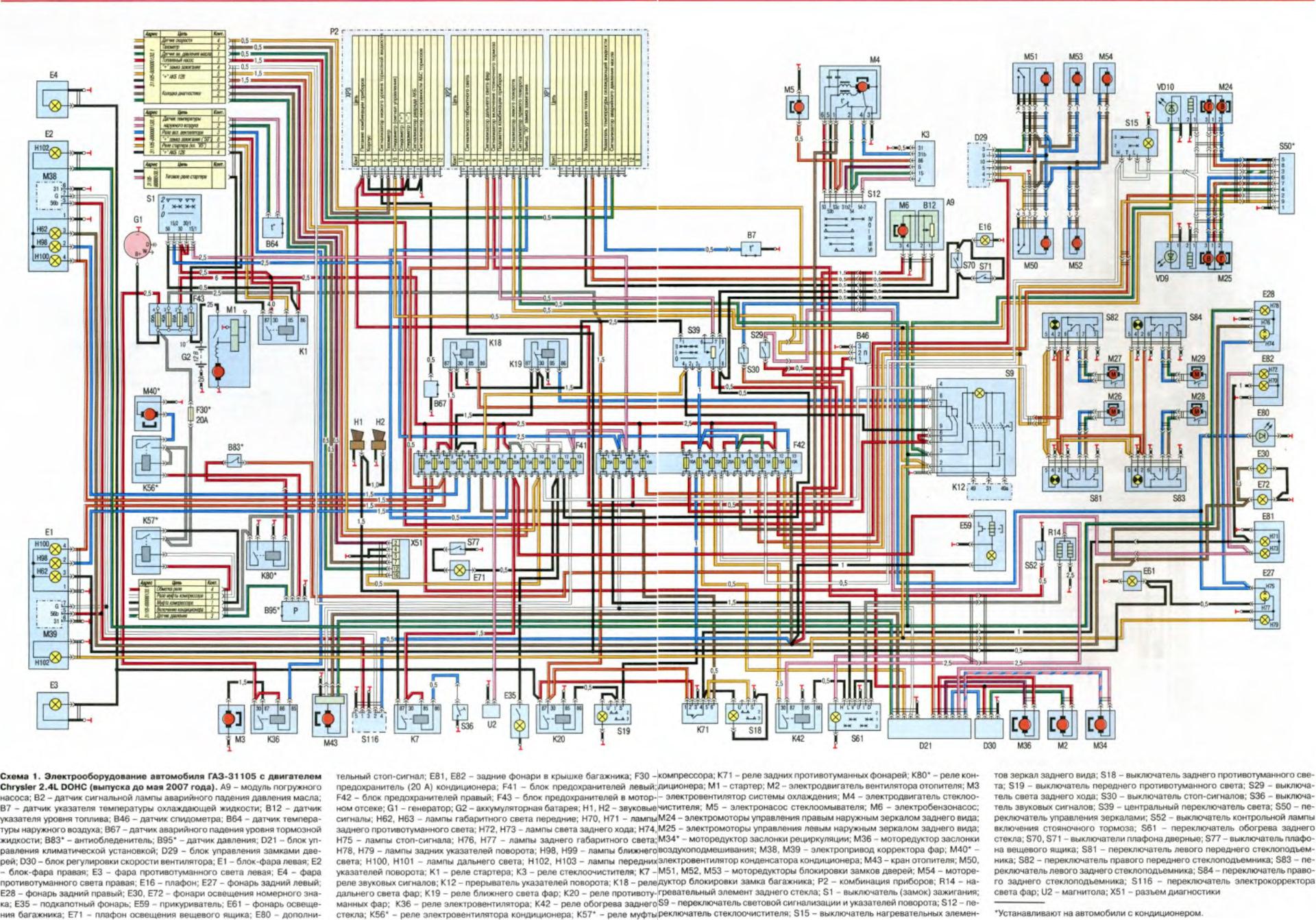 Электрическая схема газ 31105 с двигателем крайслер фото 862