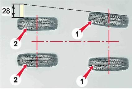 1 — передние колеса; 2 — задние колеса.