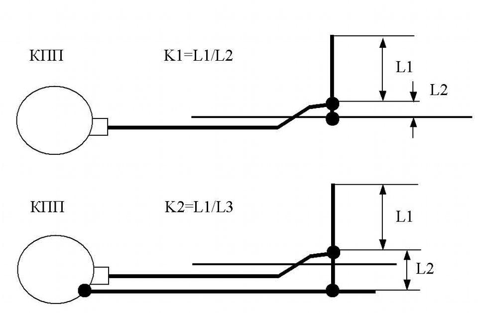 КПП с кузовом (схематично