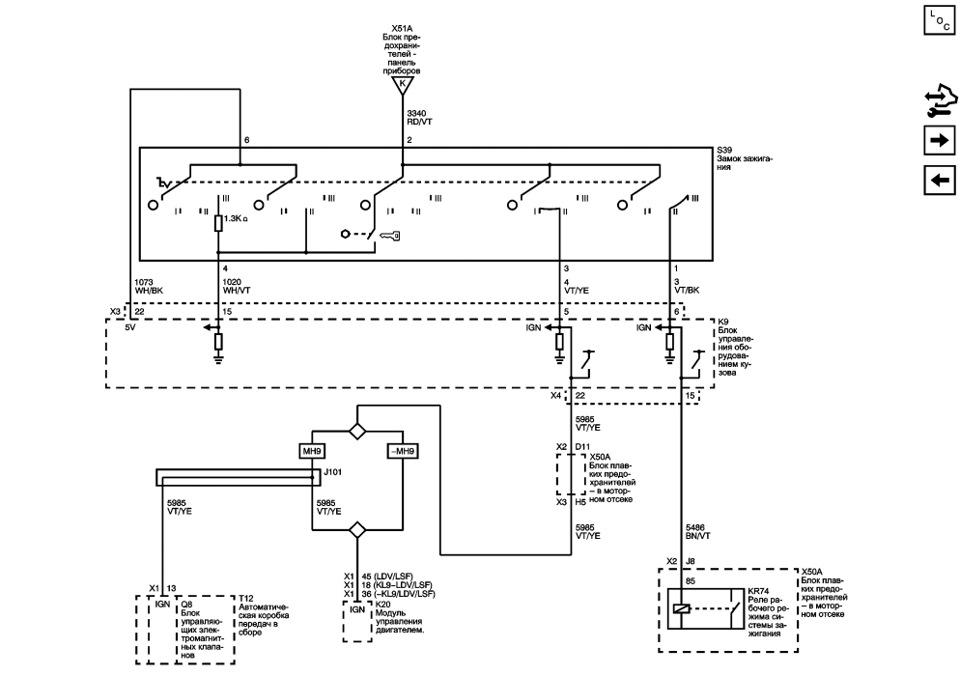 Схема ЗЗ автомобиля