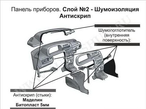 Установка шумоизоляции на авто.