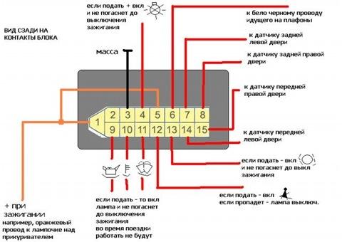 Также - понадобится схема приборки. обратите внимание, что некоторые лампы при срабатывании датчиков будут гореть до...