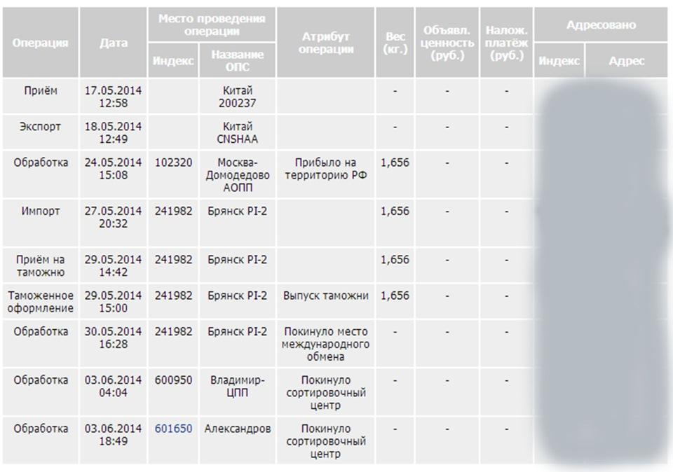 изготовленное почему посылка с алиэкспресс идет через казахстан специально