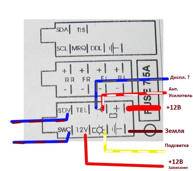 Подключение и настройка оборудования ASUS | асус