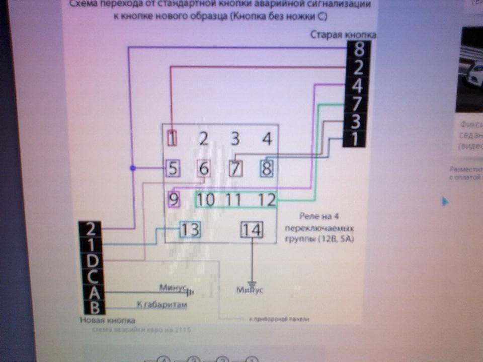 Схема из просторов интернета.