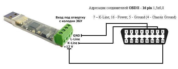 Своими руками k-line адаптер usb