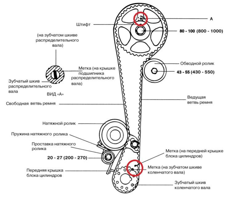 схема расположения меток на системе ГРМ Хендай