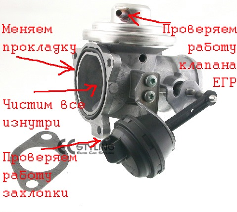 ford 2.5 turbo клапан рециркуляции газов