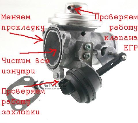 датчик положения клапана рециркуляции опель зафира
