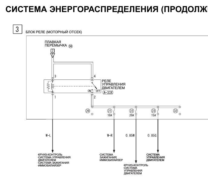 Схема A-33X