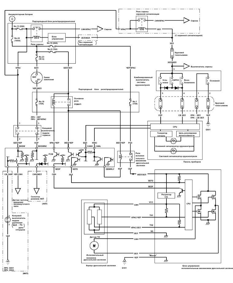 Схема круиза к24