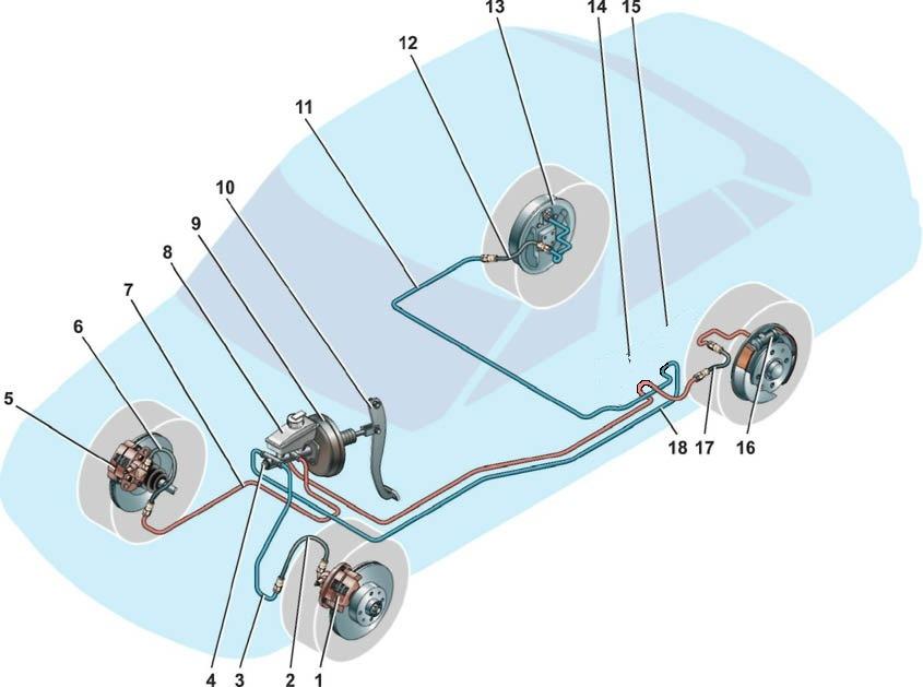 Схема на оку тормозов