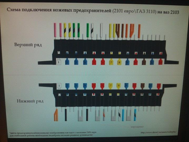 Схема подключения евро предохранителей ваз 21066